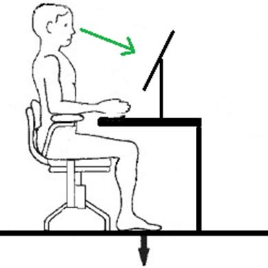 a helyes ülési technika fontos a gerincbetegségek elkerülésében
